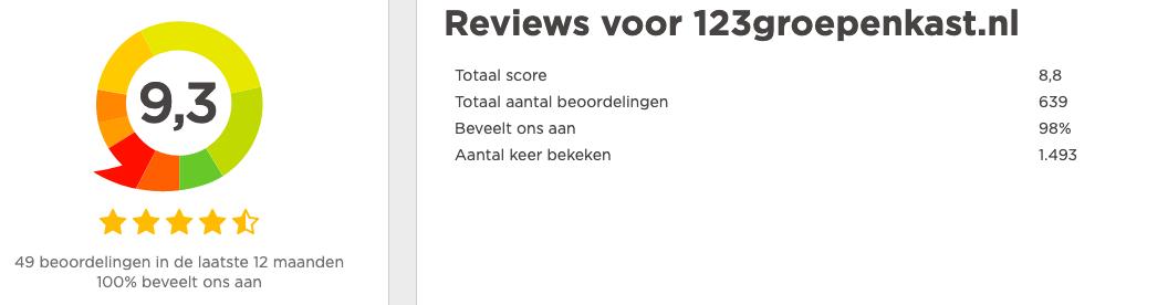 Review 123Groepenkast.nl beoordeling